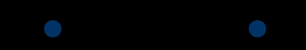 Figure 8: Risk Horizon
