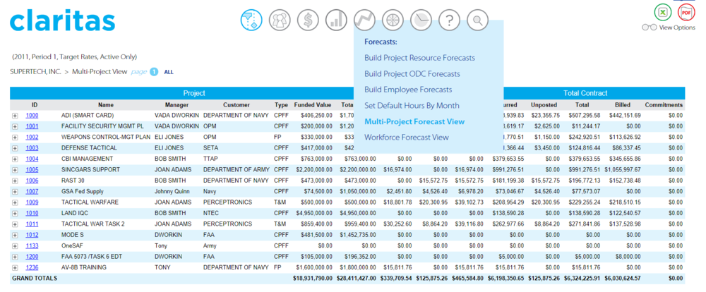 With Claritas, Project Managers and Financial Analysts build their Project Forecasts at either the Contract or Task level.  Claritas Forecasts include monthly Project Employee Hours by Labor Category and Account, as well as Monthly Project ODCs, for a complete forecast year by year, all on one screen.