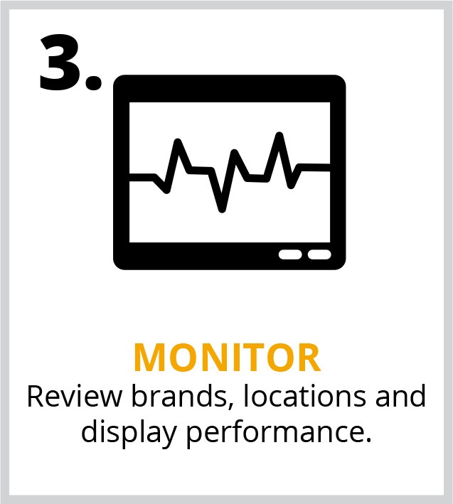 Review brands, display performance and monitor locations
