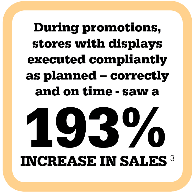 3. A.R.E.   POPAI's 2015 Compliance Initiative Study as referenced in Shop!'s white paper: A Display is a Terrible Thing to Waste. Steven A. Weiss. July 6, 2016