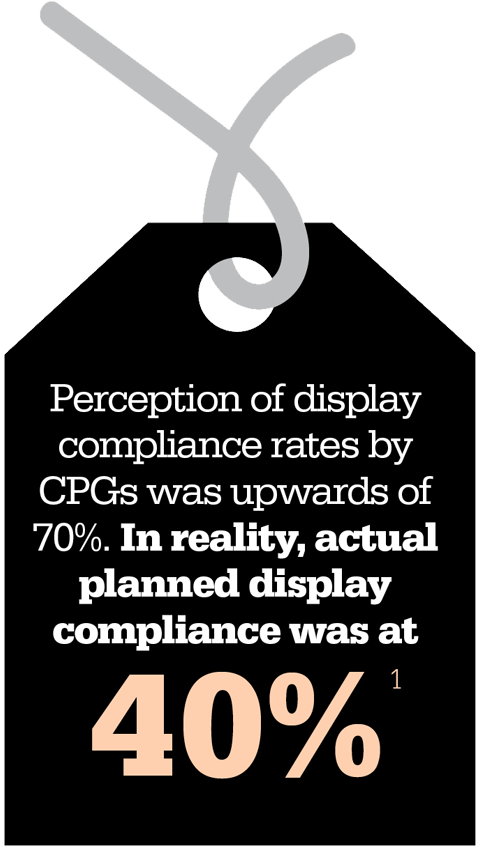 1. A.R.E.   POPAI's 2015 Compliance Initiative Study as referenced in Shop!'s white paper: A Display is a Terrible Thing to Waste. Steven A. Weiss. July 6, 2016.