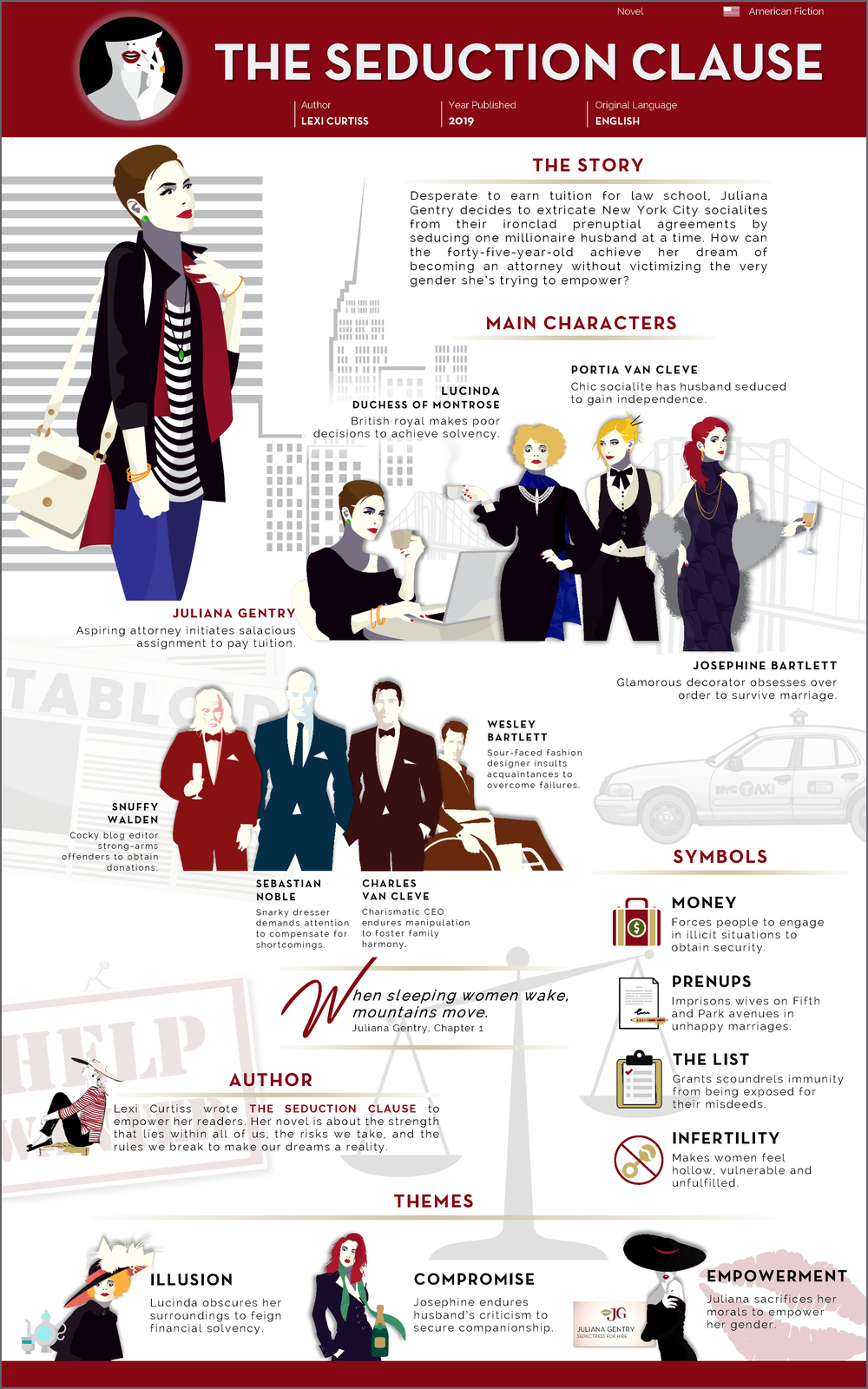 The Seduction Clause Infographic Thumbnail