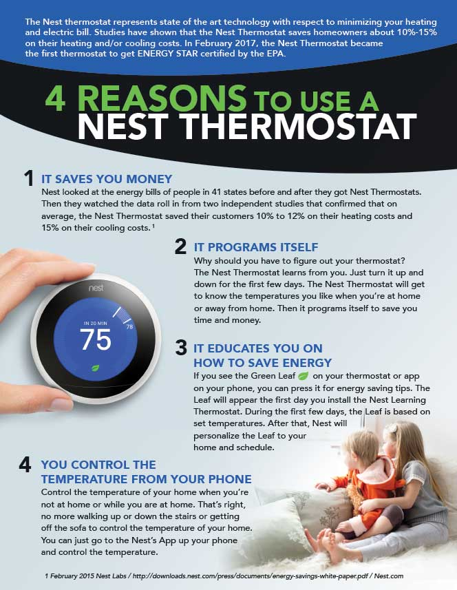 Nest-Thermostat-Flyer_PRINT.jpg