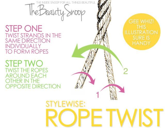 easy twist hair style