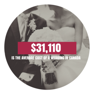 average-cost-of-a-wedding-in-Canada_-300x300.png