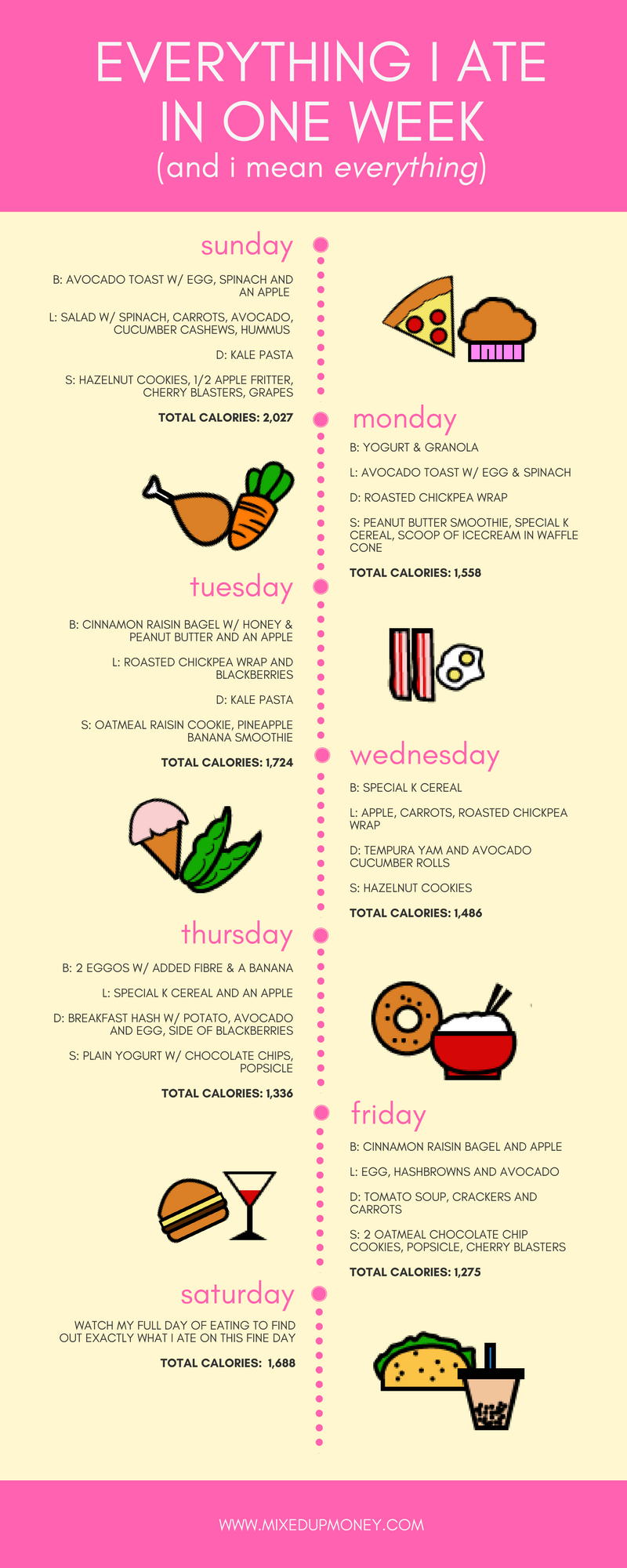 counting-calories-to-save-money