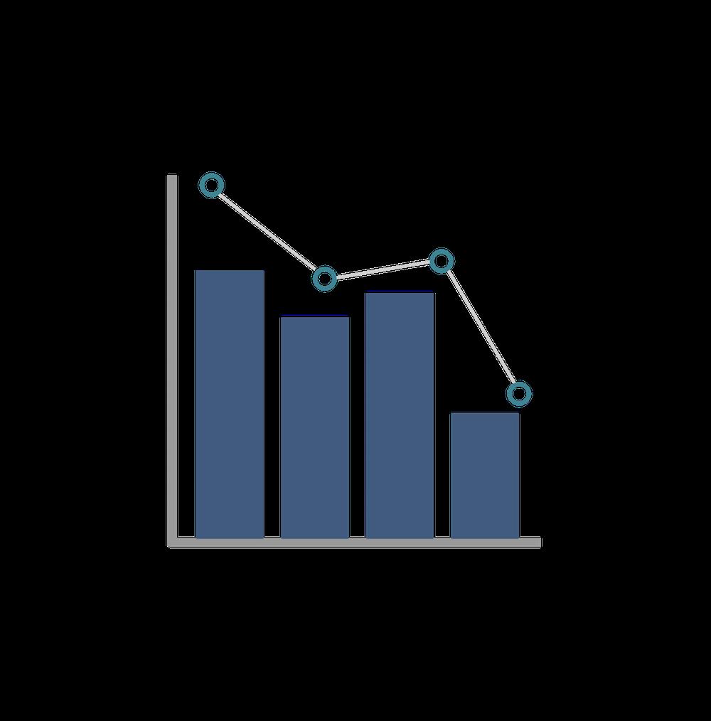 business intelligence charts