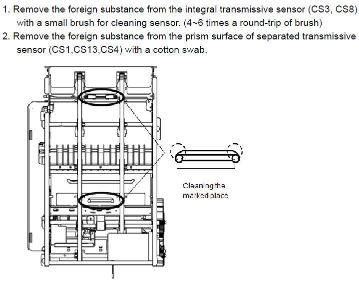 Clean sensors - cotton swab or soft microfibre cloth