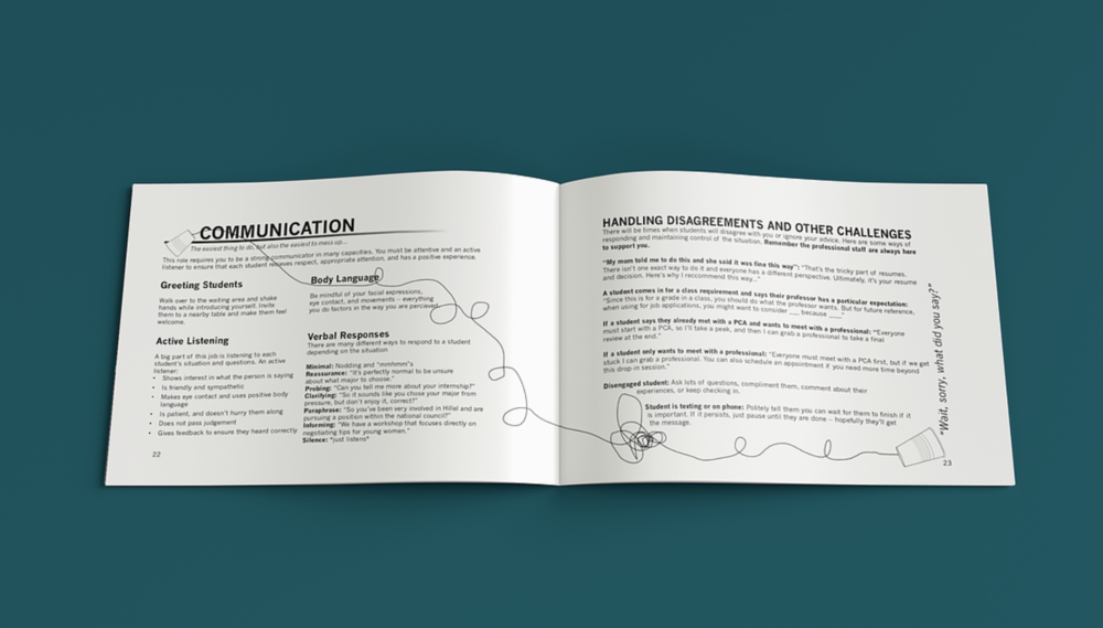 """Final version of """"Communication"""" page of career guide"""