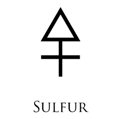 Volatile Sulphur: Essential Oils Fixed Sulphur: Fattcy Acids & Other Compounds