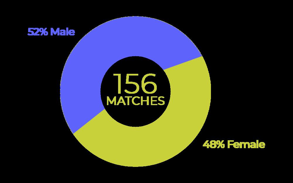 male_vs_female.png
