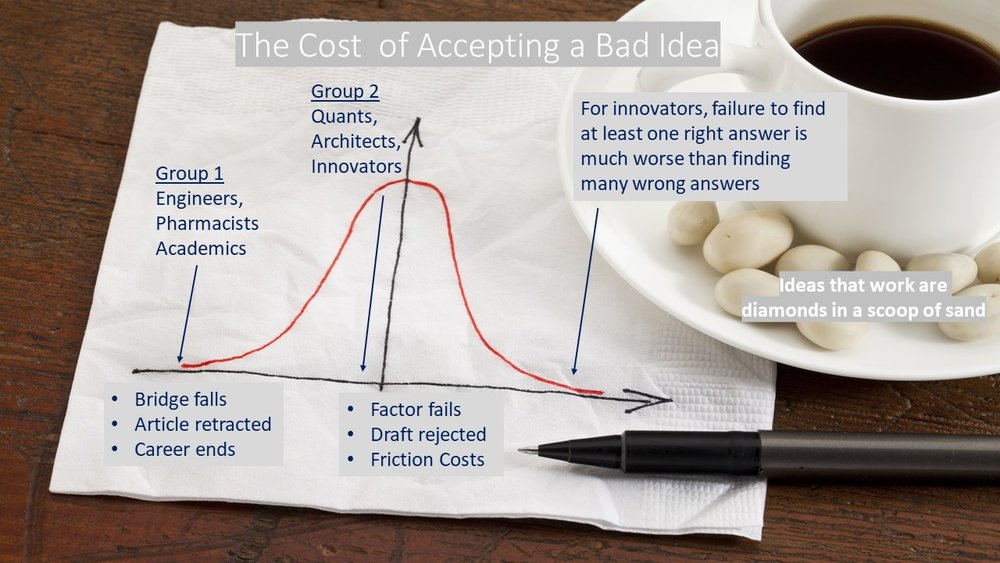 The Cost  of Accepting a Bad Idea.jpg