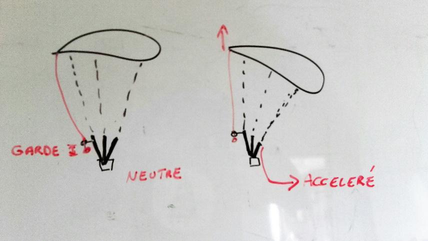 wingmaster parapente formation vol libre masterclass