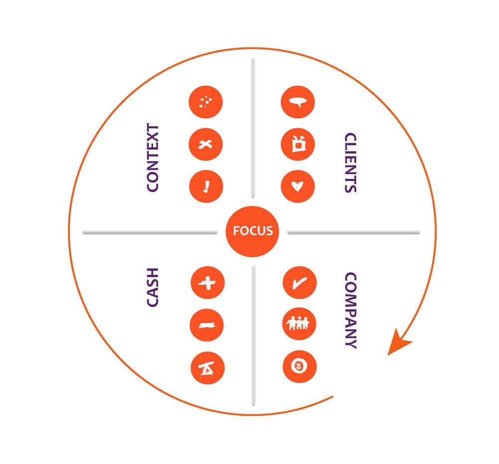 SBM-communicatie+hi+res+2.jpg