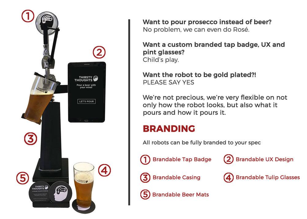 fully customisable - robot branding.jpg