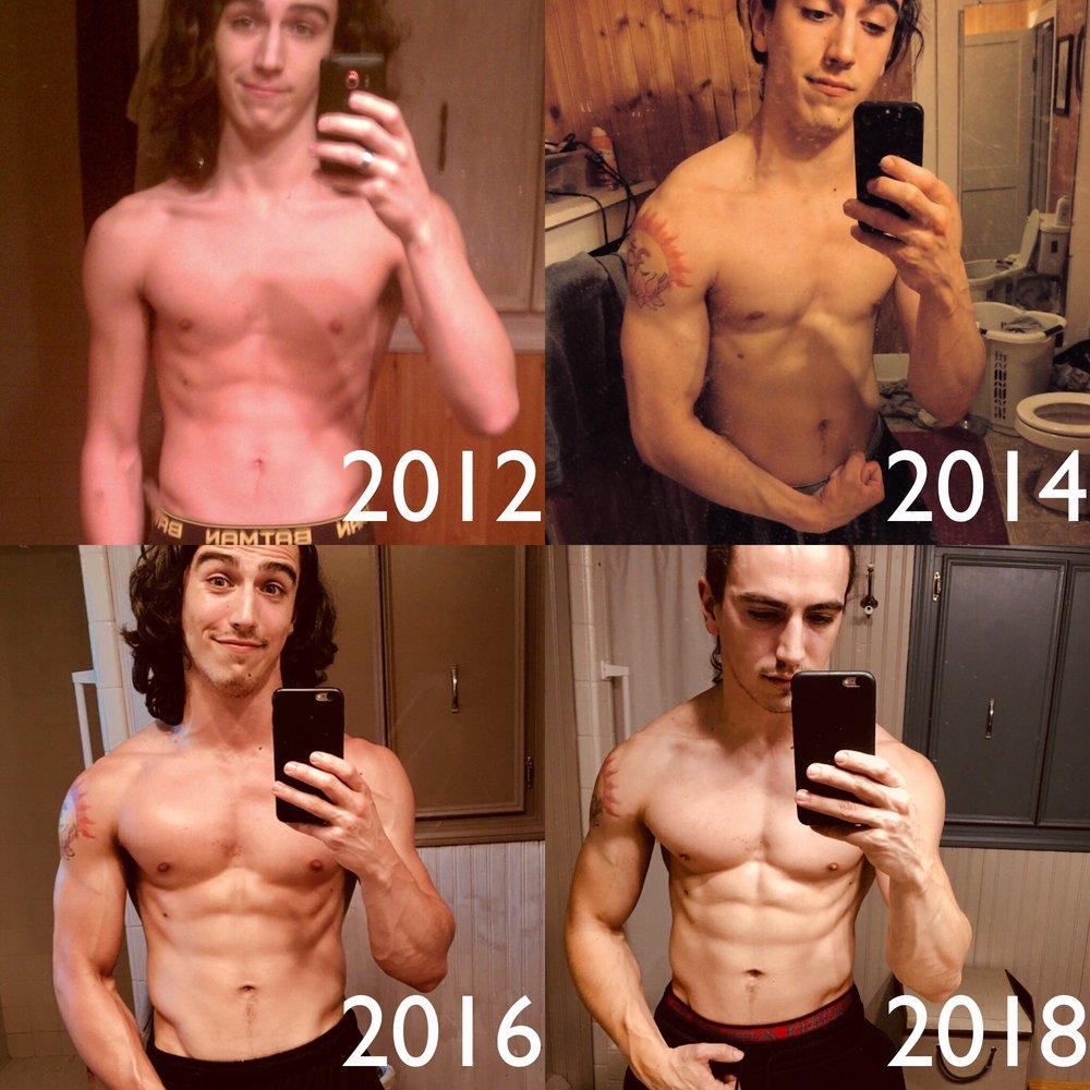 Fitness Progression 2012-2015