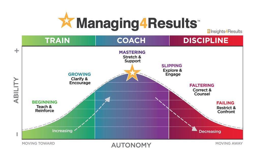 Managing4results.jpg