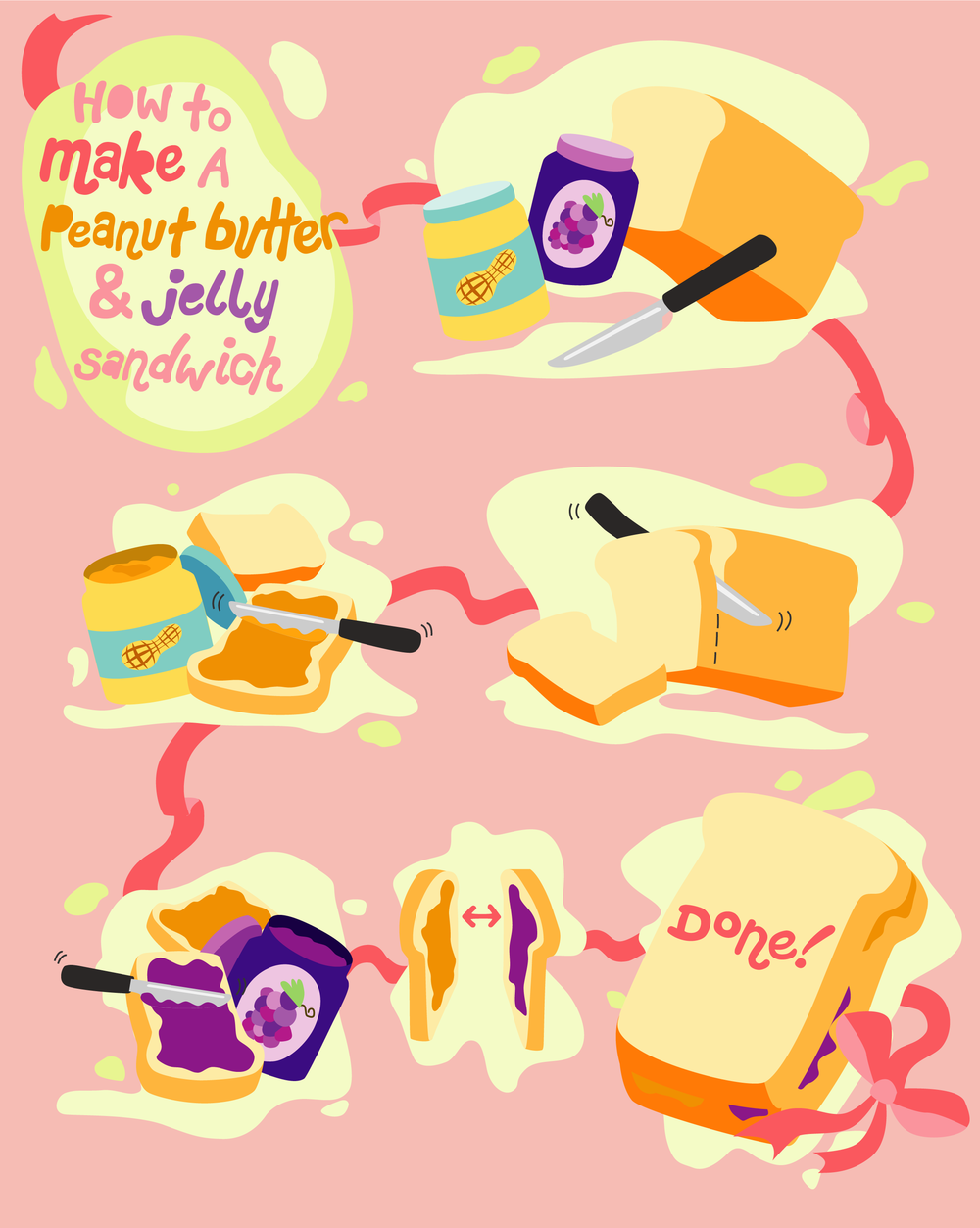 PB&J Infographic edit.png