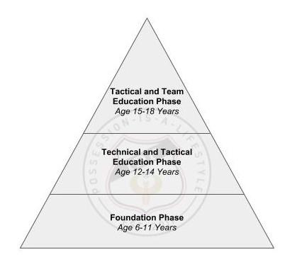 IDF Pyramid (1).jpg