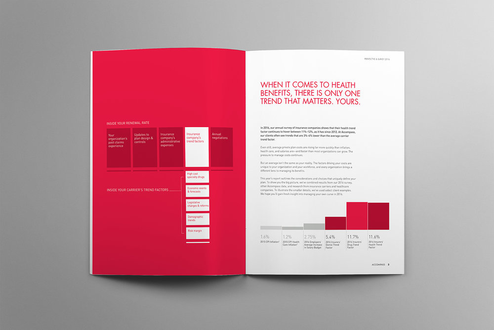 Accompass spread with infographs and statistics that brings attention to health benefits and occuring trends.