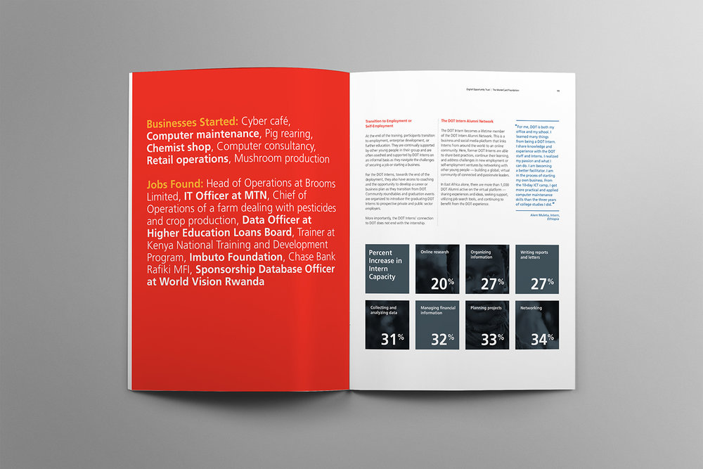Infograph and typography spread by Orangeville, Ontario graphic design firm Touchwood Design.