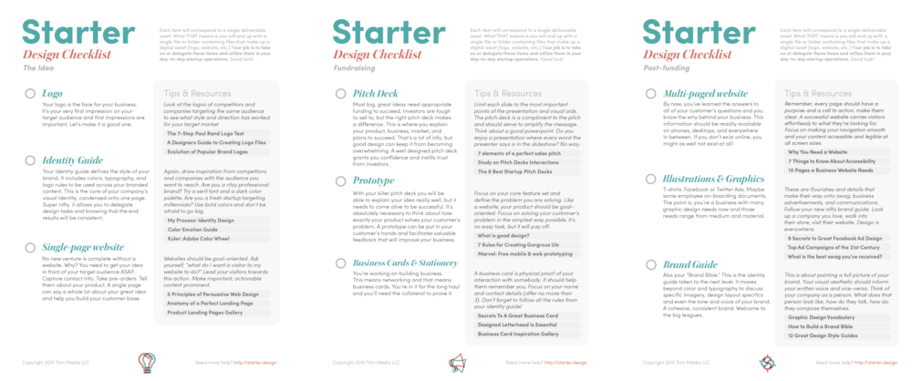 As part of the  starter.design  lead generation effort, Trim Media created a quick guide for businesses wading into marketing for the first time.