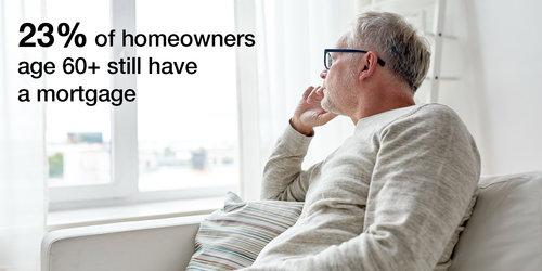 Senior+Survey+-+Mortgage+(web).jpg