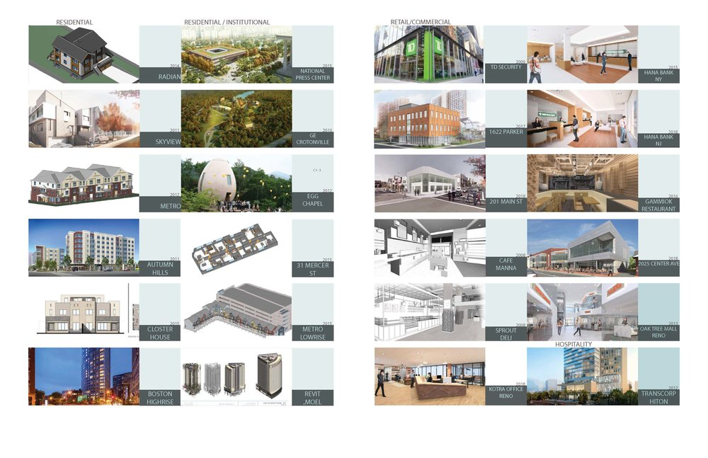for more projects - PLEASE CONTACT US