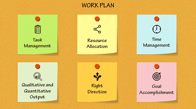 importance-of-work-plan.png