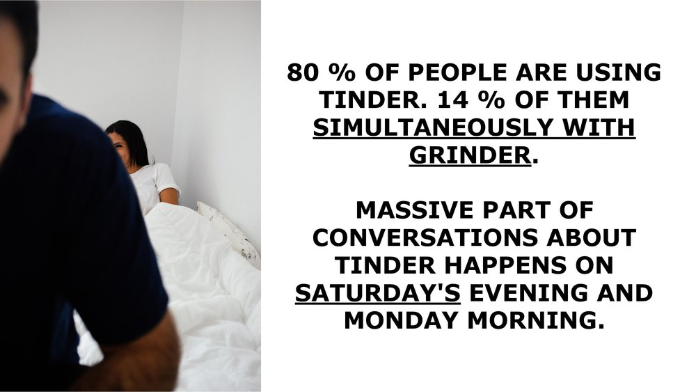 If one of your friends said back in 2008 that he met his significant other over the internet, it would have been a bit embarrassing for him. Nowadays, the use of dating applications is a commonplace matter, as demonstrated by Pulsar and its monitoring of the topic.  Over 80% of people that talk about online dating use Tinder. Simultaneously almost 14% have Grindr installed. People most often talk about online dating (and most likely use the app at the same time) on Saturday and Monday nights. The huge increase in the topic is visible, for example, on May 13, 2017, after the announcement of the launch of the app Just a Baby. This app, in the same way as Tinder, introduces sperm donors or surrogate parents and attracts mainly Tinder and Grinder users who are interested in serious relationships.