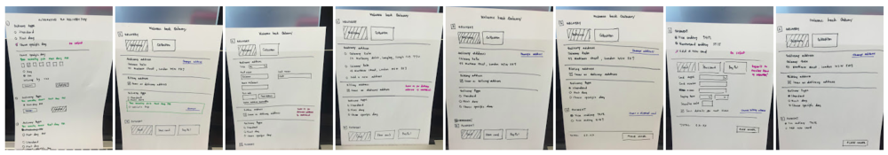 Sketches of the proposed new multi-step mobile user journey for the checkout flow.