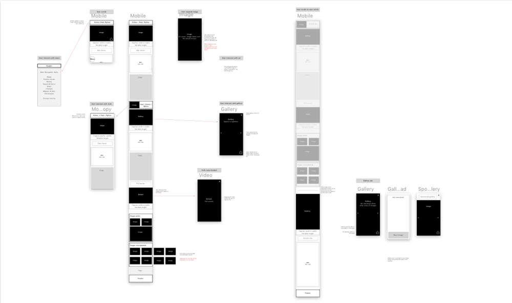 Lo fi wireframes showing the user journey for the new design -