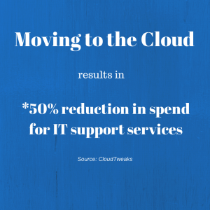 moving-to-the-cloud