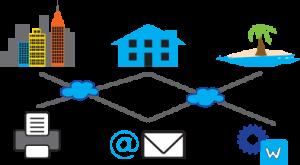 Fluid IT Services' new cloud packages