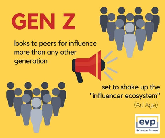Gen-Z-influencer-blog-1.jpeg