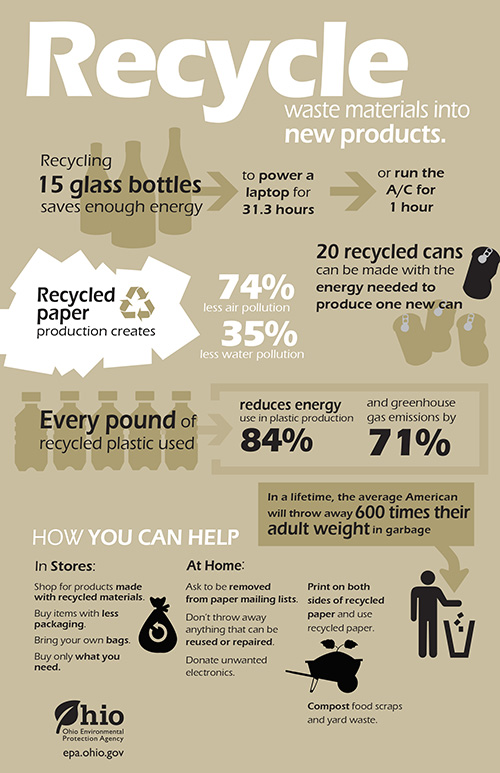 RecycleInfographic_web.jpg