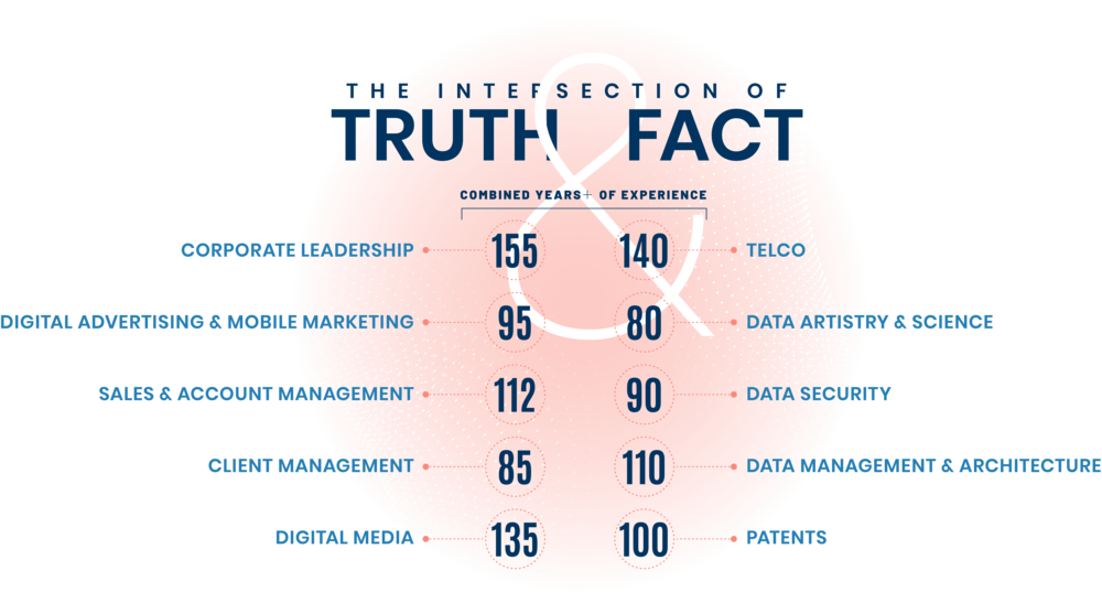 trufactor-experience-diagram-1.png