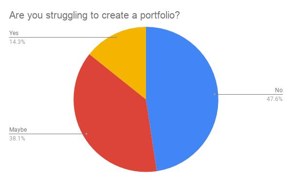 Struggling to create portfolio chart.png
