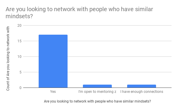 looking to Network chart.png