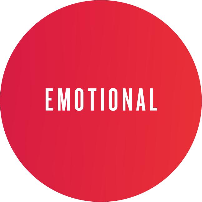 Deep Creativity is Emotional