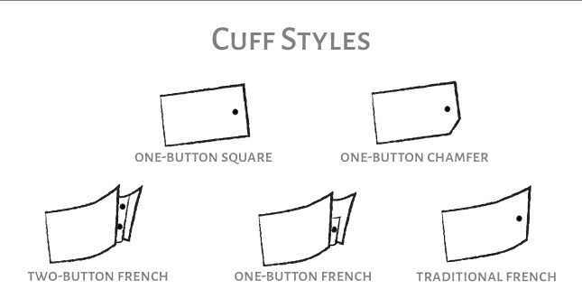 CuffDetails.jpg