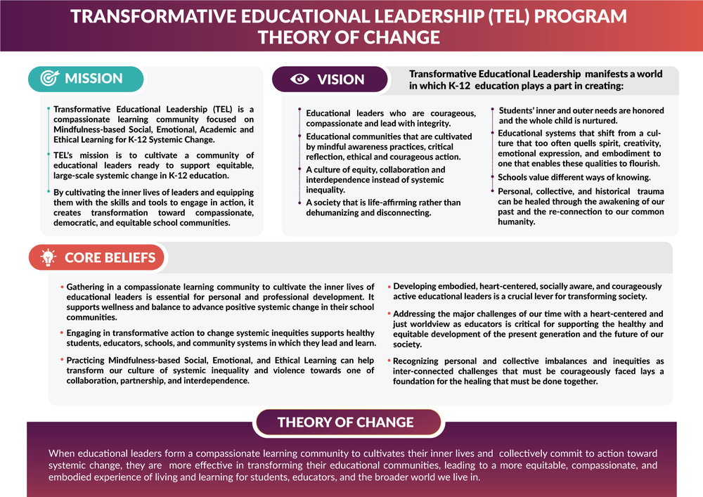 TEL Mission, Vision, Core Beliefs & Theory of Change.jpg