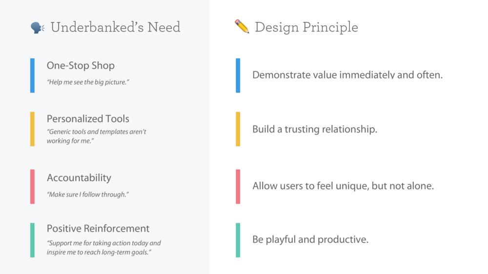 UserNeed_DesignPrinciple.png