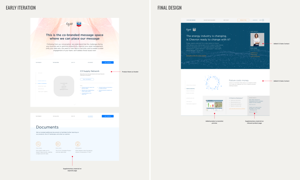 C3Microsite_iterations.png