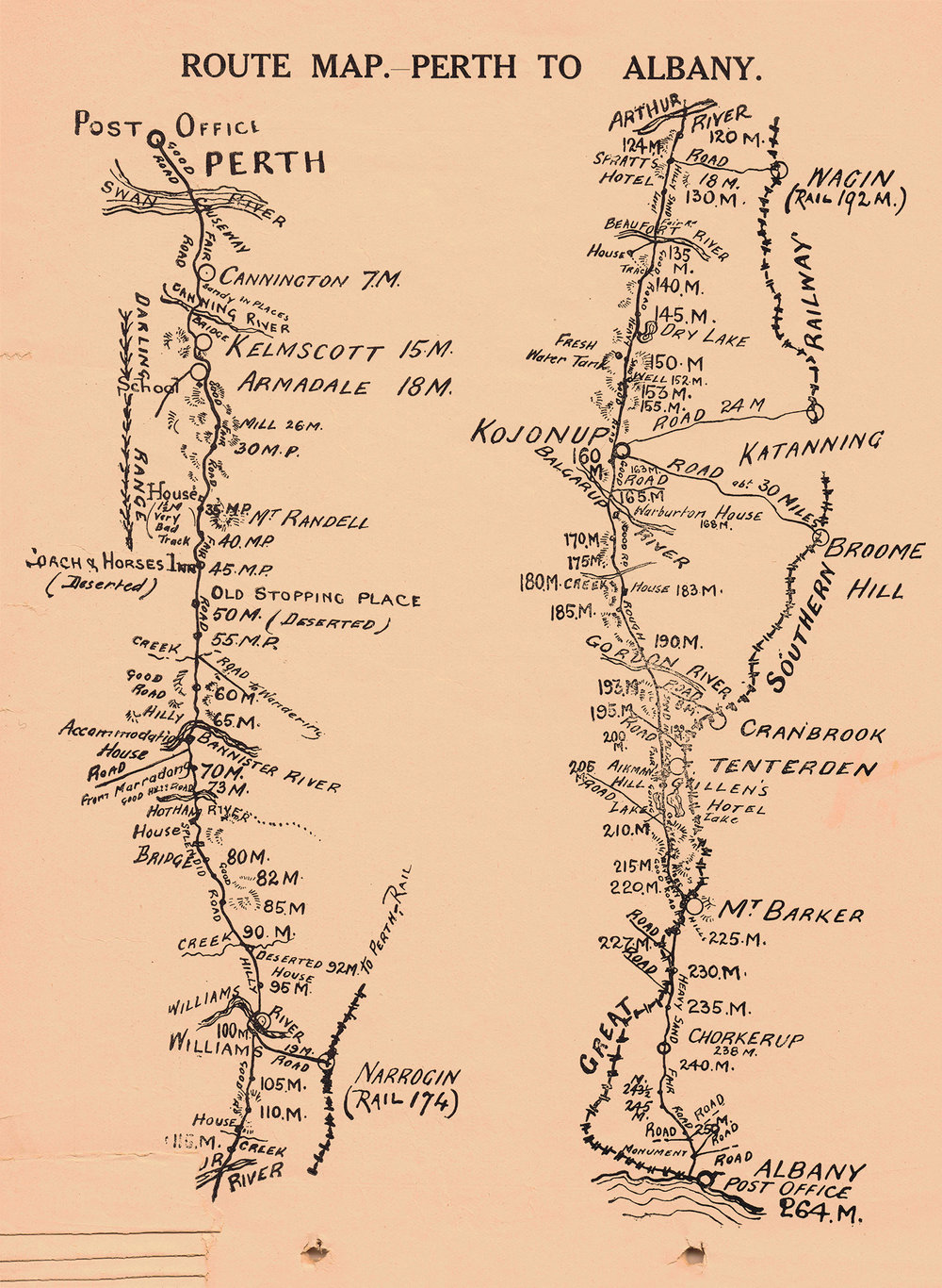 Route Map, Perth to Albany, from The Motor Car in Western Australia, 1908.