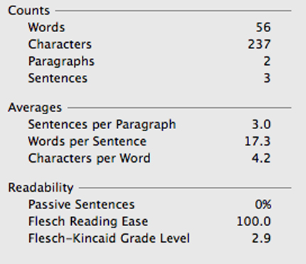 Readability score after editing