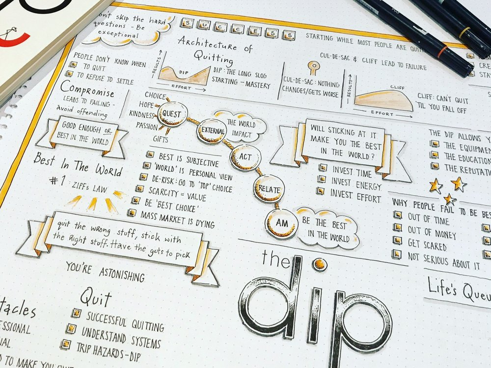 The Dip  by Seth Godin being created as a Visual Synopsis