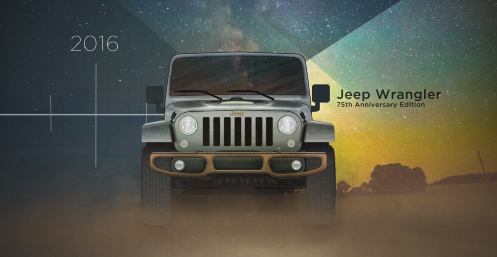 The Evolution of Jeep