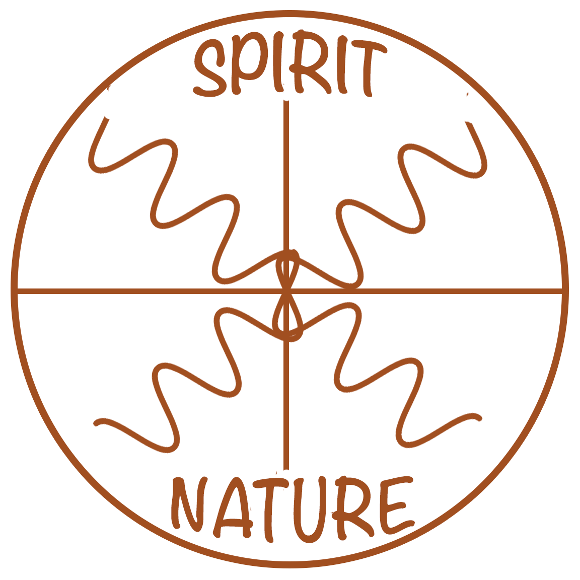 nature spirit and pain