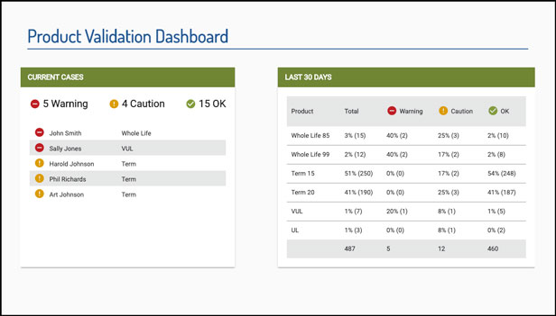 Life Wizard back office dashboard 1 25 19.png